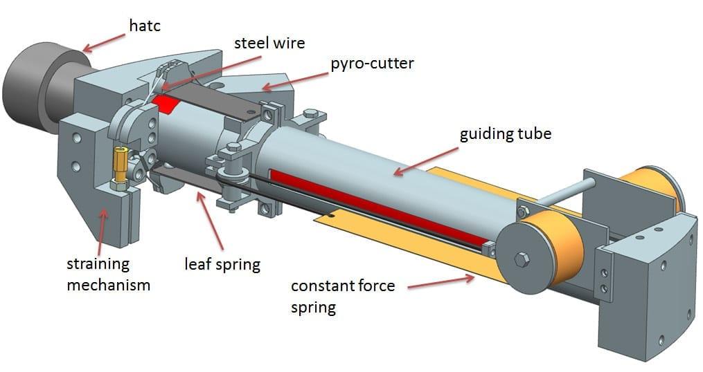 Lesjoefors Rocket Space Research-Detail